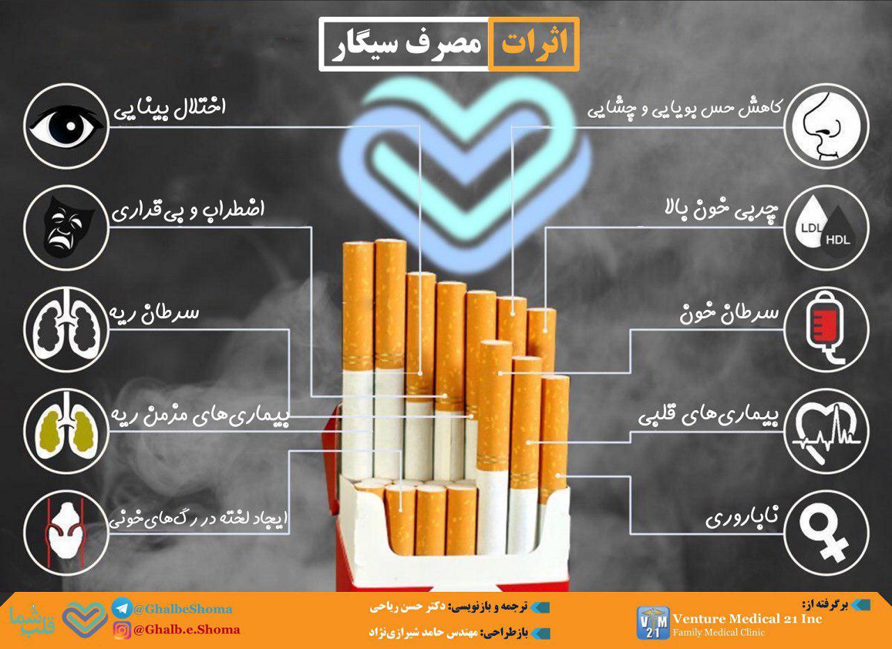 اثرات مصرف سیگار